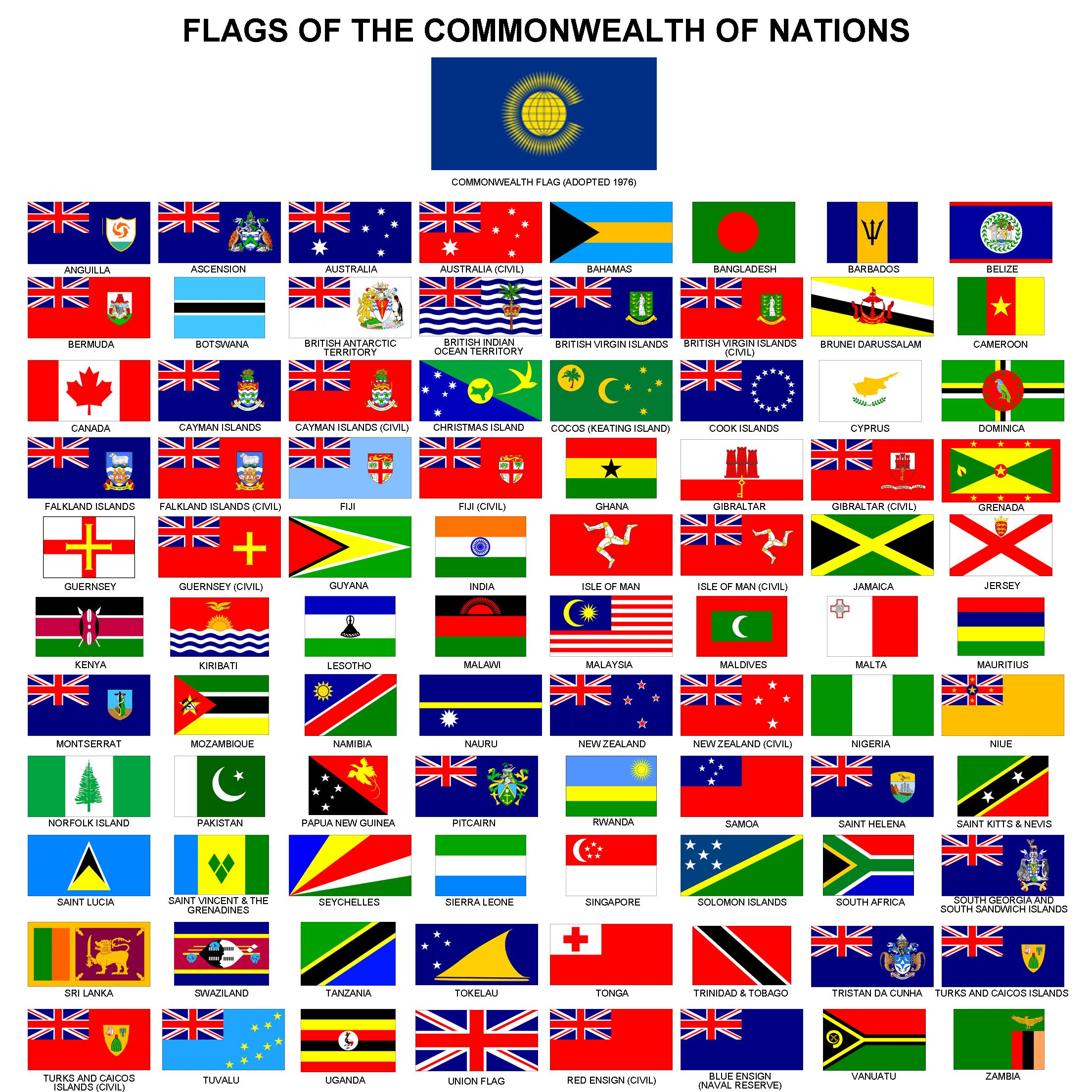 Commonwealth Responds